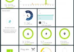 A relire : 1 mois avec le Fitbit mes impressions !