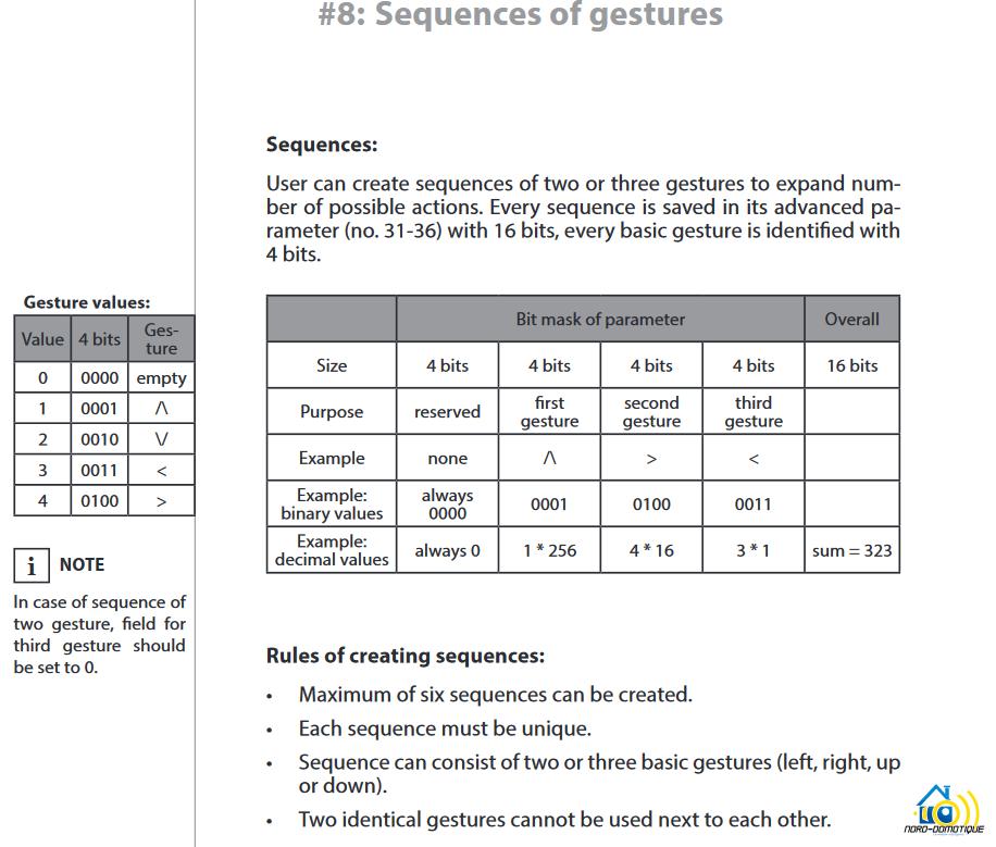^B6692569645D5C0FA4F6024FDC1F2B7613A90A7C709E19355D^pimgpsh_fullsize_distr Présentation et test du Swipe de chez Fibaro avec la box Eedomus