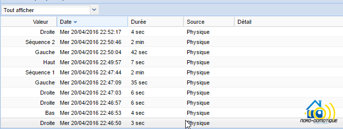 2016-04-21-16_47_05-eedomus Présentation et test du Swipe de chez Fibaro avec la box Eedomus