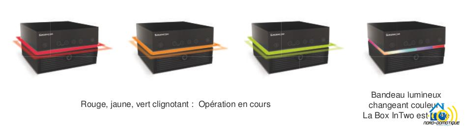 InTwo-Box-Infographie-Mise-en-Service Premier contact avec la Sagemcom InTwo box