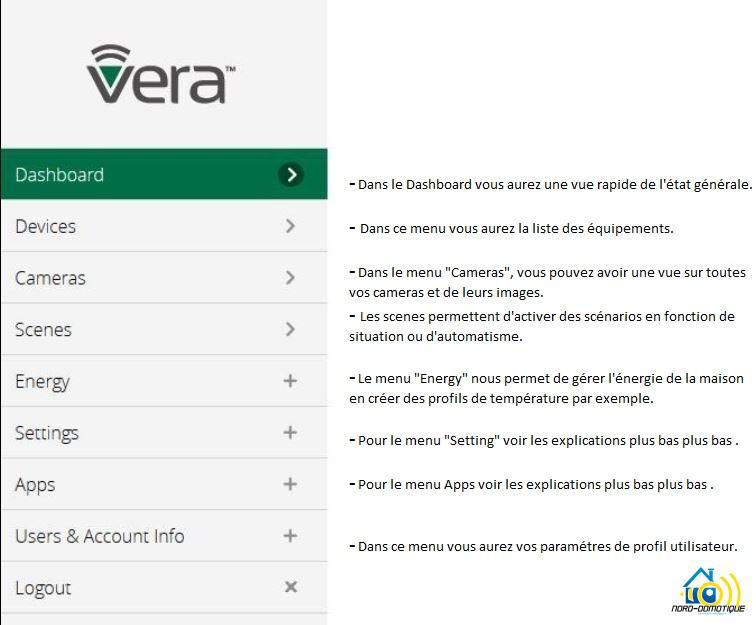 Vera-menu Présentation et test de la VeraPlus