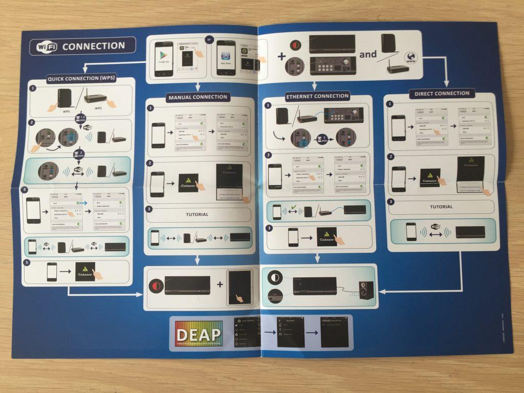 Cabasse-6-1024x768 Test Cabasse Stream AMP 100