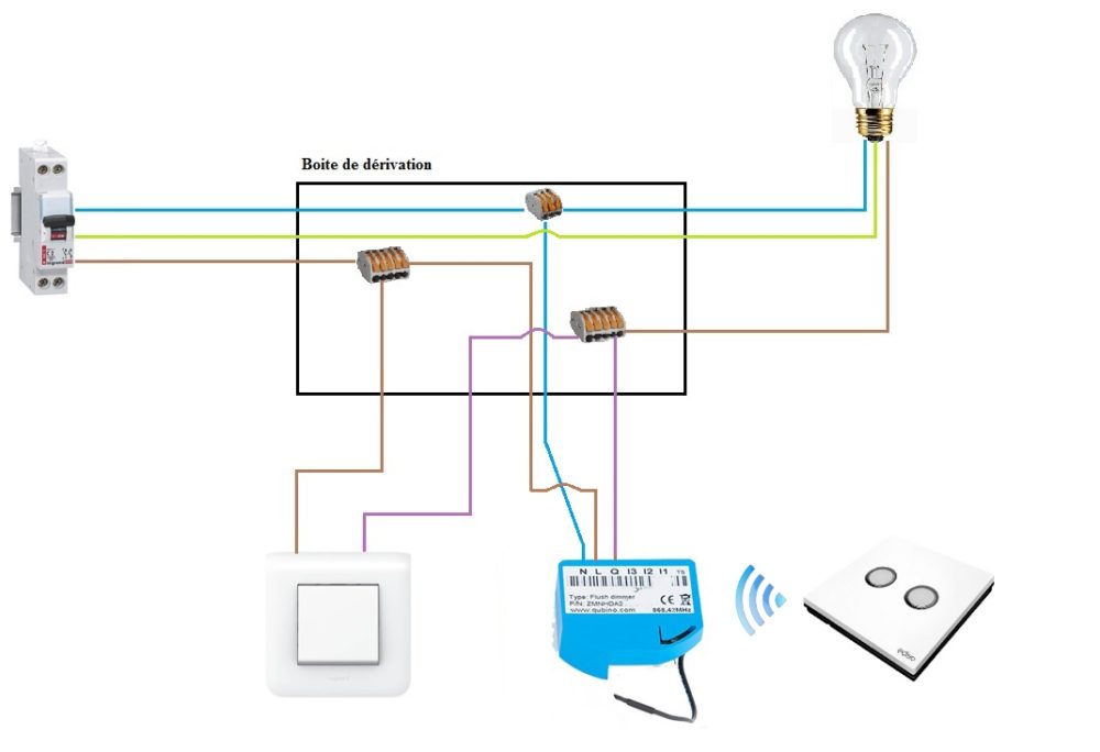 apres-2 Mise en place d'un variateur de lumière domotisé sur une ancienne installation et Eedomus