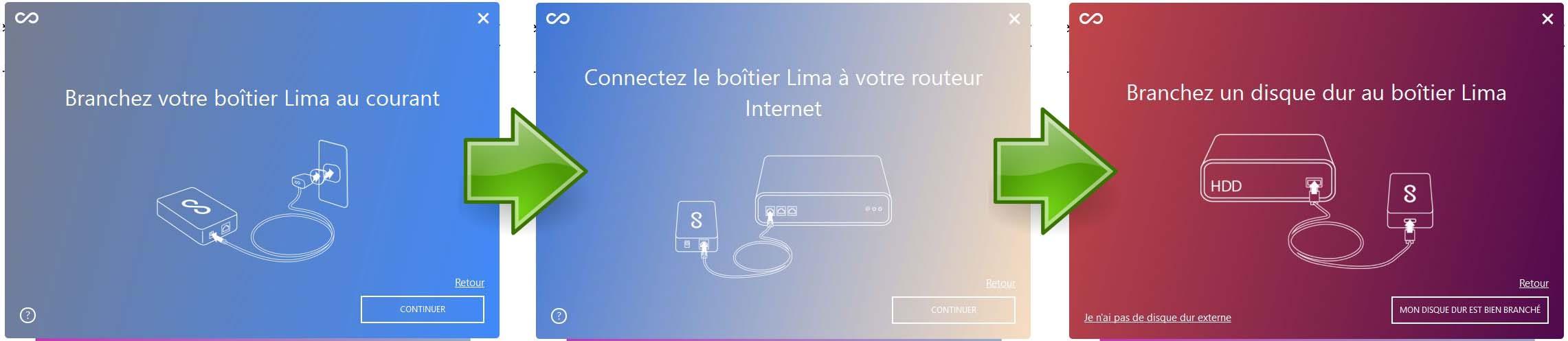 14-1 Test Lima Ultra, le cloud personnel hébergé à la maison