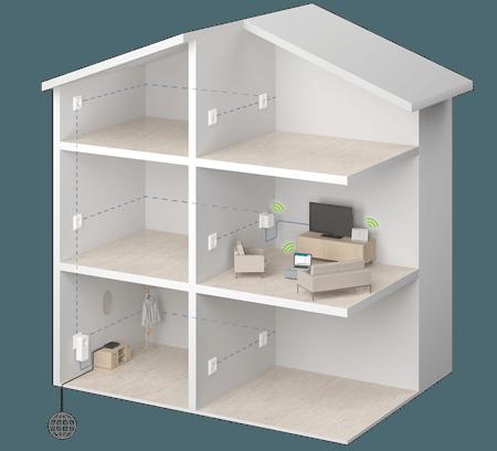 DEVOLO_Schema dLAN 550 Wifi Starter Kit CPL