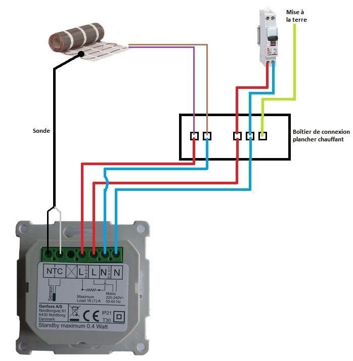 09 Le DEVIreg Smart, un thermostat connecté par Deleage / Danfoss