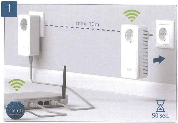 17 Cet été, profitez pleinement de votre connexion wifi, y compris dans votre jardin !