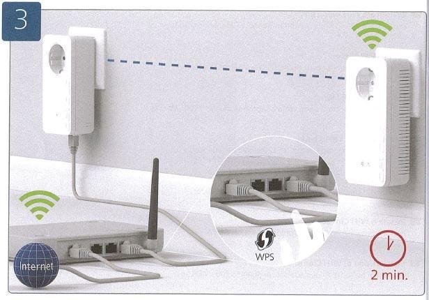 19 Cet été, profitez pleinement de votre connexion wifi, y compris dans votre jardin !