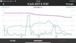 IMG_5131-300x169 Test du Drone Swing de chez Parrot