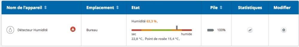 Detecteur-Humidite-Devolo-12-18-à-22.45.17-1000x158 Test du détecteur d'humidité et de température Devolo
