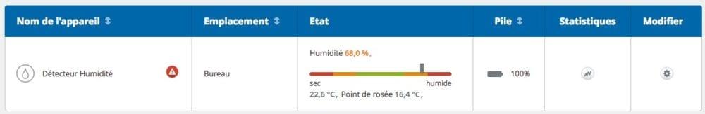 Detecteur-Humidite-Devolo-12-18-à-22.50.56-1000x163 Test du détecteur d'humidité et de température Devolo