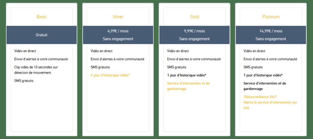 Formules-Somfy-Protect-Basic-Silver-Gold-Platinium-1000x444 Test de Somfy One+, la solution de sécurité tout-en-un !