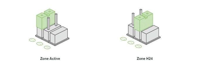 10-1 Découverte des différents détecteurs pour l'alarme Avosdim Serenity