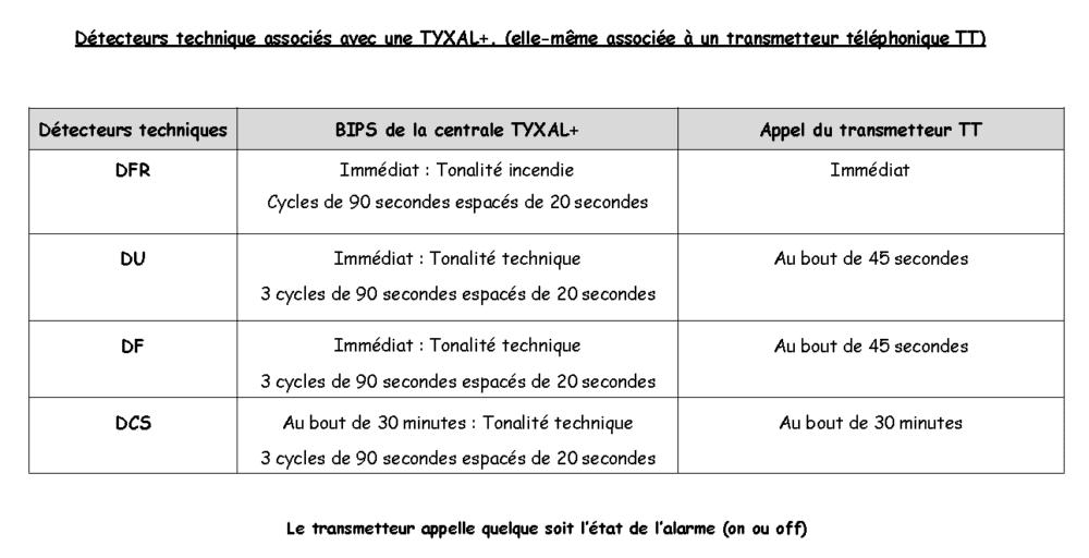 IMG_5907-1000x512 [Delta Dotre] - Test du Détecteur de coupure de courant DCS Tyxal+