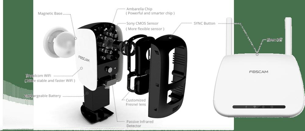 08-1000x432 [FOSCAM] Test de la solution de vidéosurveillance Foscam E1