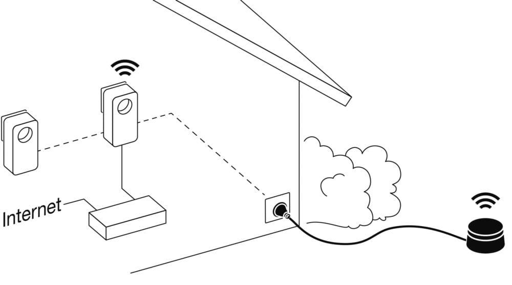 dev_OutdoorWiFi_scenarios_print-1000x556 Une connexion internet rapide et fiable dans votre jardin grâce à devolo !