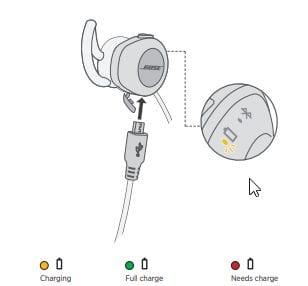 2018-10-05-14-42-58-window Test des Écouteurs sans fil BOSE SoundSport