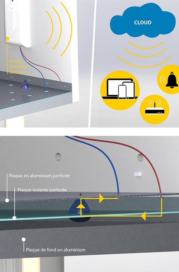 visuel-produit-fiche-wm88-ssf Le programme Habitat Connect pour plus de confort dans l'habitat
