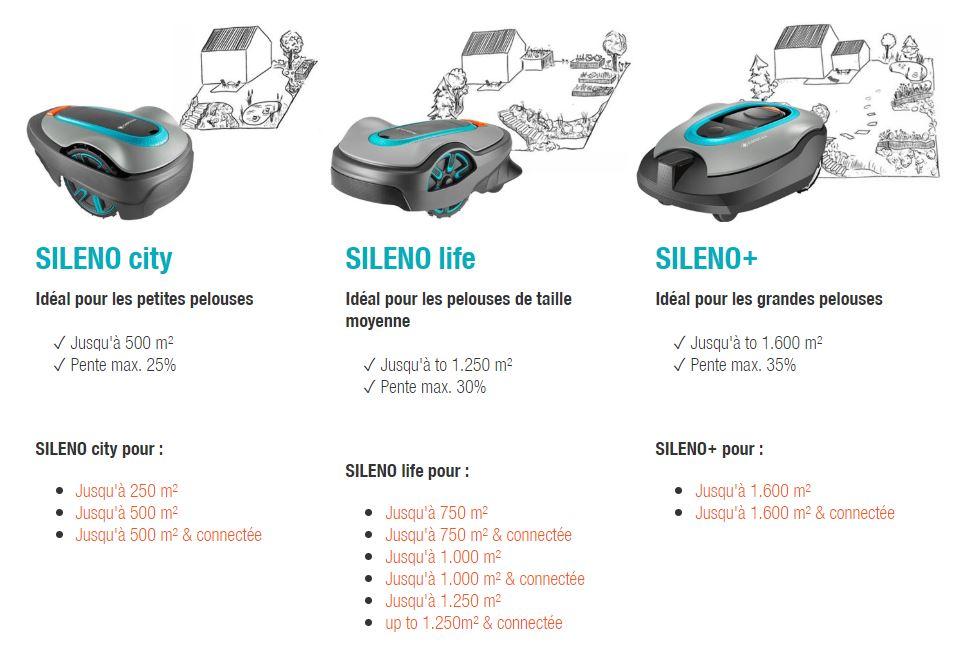 01 Gardena – Présentation du robot tondeuse connecté Smart Sileno City 500